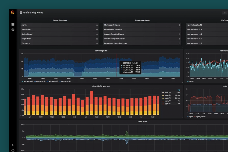 Explore your monitoring data
